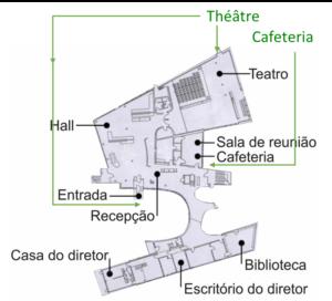 plan Maison du Brésil